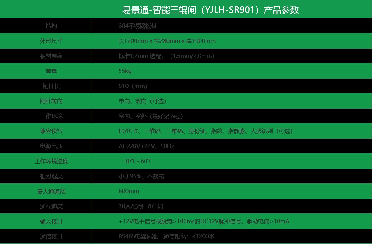 景区智能三辊闸(YJLH-SR901)参数